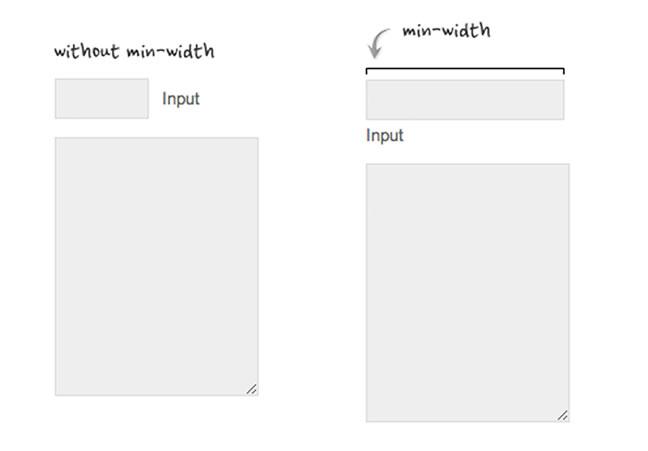 5 Trucchi CSS utili per il Responsive Design