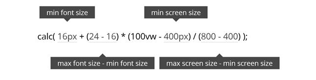 la tipografia fluida: la funzione calc